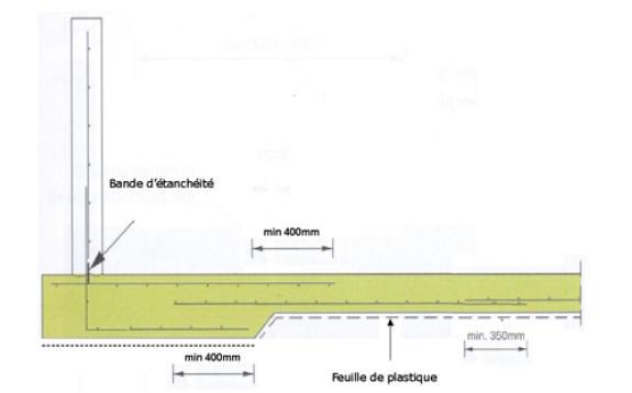 l gislation eau mise en conformit des infrastructures de stockage des effluents d 39 levage. Black Bedroom Furniture Sets. Home Design Ideas